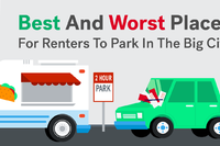 Best And Worst Places For Renters To Park In The Big City