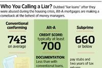 Offering Yield, 'Liar Loans' Make an Unrepentant Return