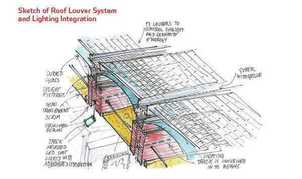Sketch of roof louver system and lighting integration.