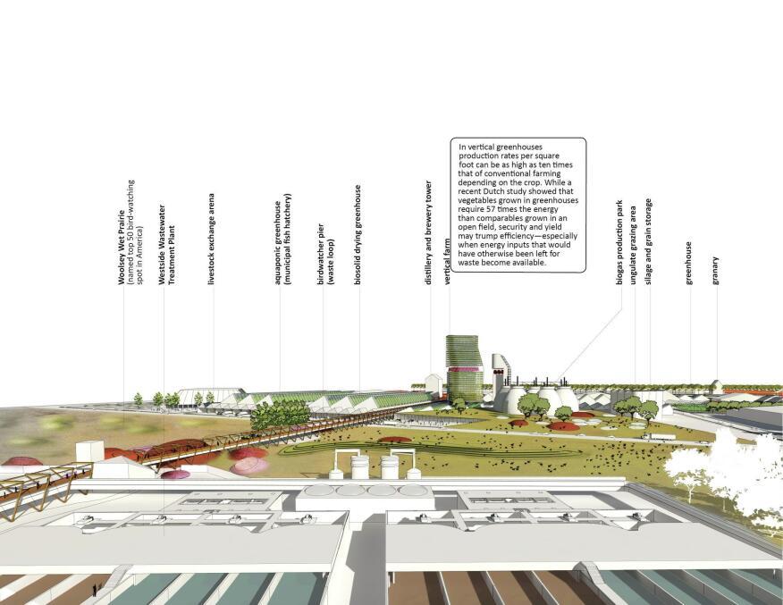 New argricultural landscape.