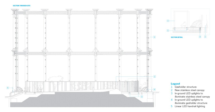 Section through the Site