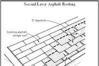 Q&A: Reroofing Over Asphalt Shingles