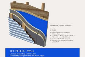 The Perfect Wall.Concept by Building Science Corp.Executed in Austin by Risinger Homes & Rauser Design