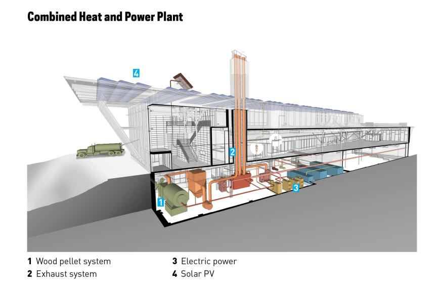 The combined heat and power plant in the SUNY-ESF Gateway Center isn't hidden. Rather, it's a prominent design element.