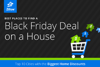 Best Cities for Black Friday Price Cuts