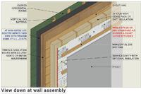 High-Performance Energy Details for 2x4 Walls