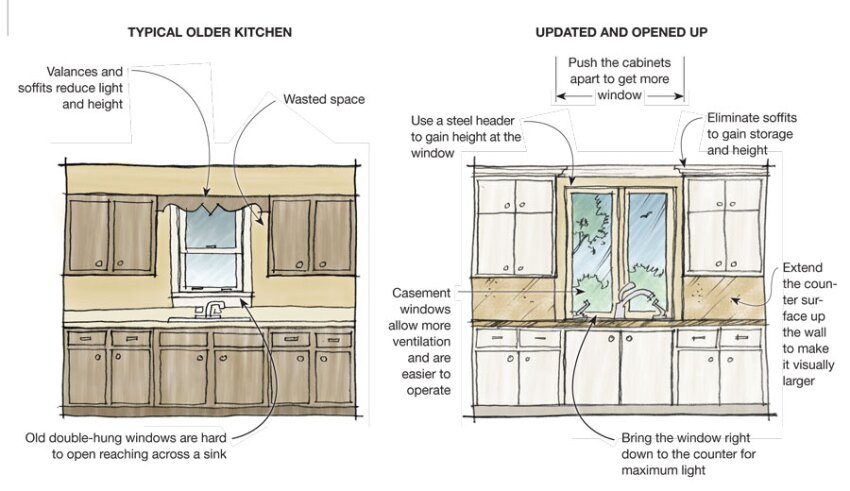 Air It Out: Opening up an Old Kitchen