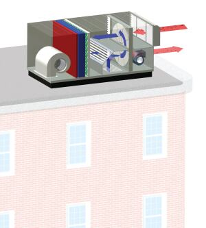 An ERV wheel rotates between the exhaust and outdoor air streams, picks up heat from one air stream, and transfers it to the other.