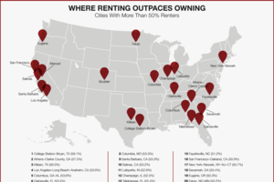 The 21 Metros Where Renters Outnumber Owners