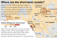 Airbnb Fights Back, Says It Isn't Hurting L.A. Housing