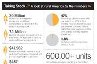 Taking Stock of Rural America