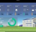 Honda Smart Home Opens Up Breakthrough Data Streams