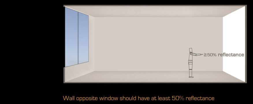 Figure 7: Wall opposite window should have at least 50% reflectance