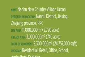 Nanhu New Country Village Master Plan