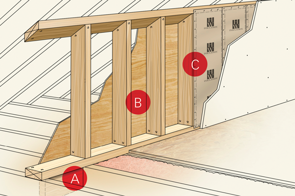 Build It Right Building Comfort In Bonus Rooms Prosales