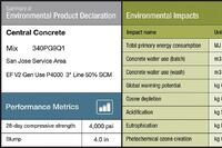 Understanding Environmental Product Declarations