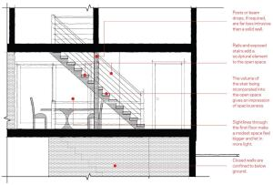 Opened Up  In the revised plan, an open stair opens up sightlines through the first floor, allowing 480 square feet of first-floor space to feel bigger than before.