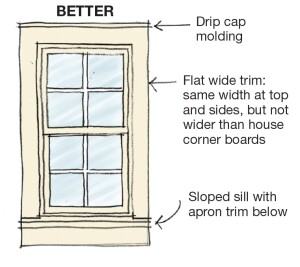 Neat and Trim: Window Trim Design Basics | Remodeling | Windows ...