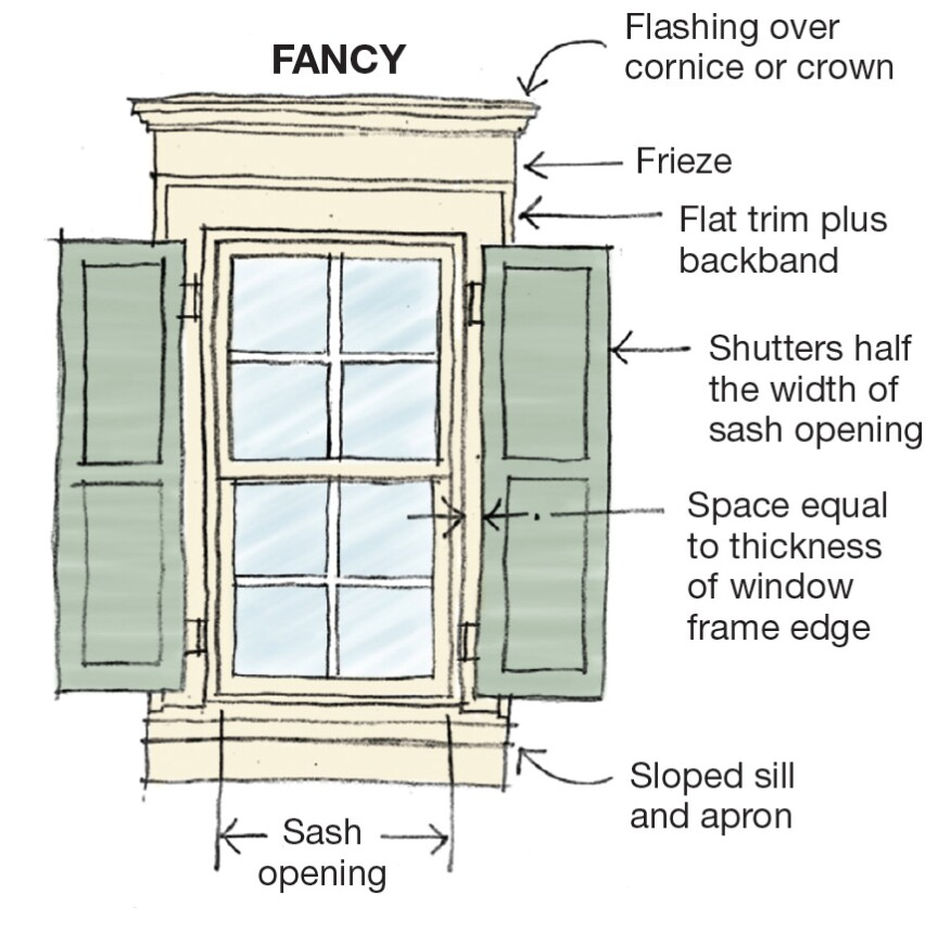 Neat and trim window trim design basics remodeling Exterior door frame parts