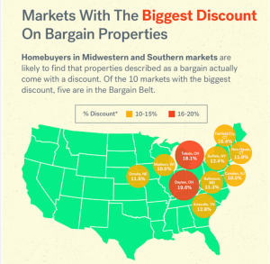 Trulia heat map of where the 'bargains' really are.