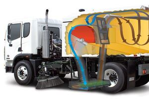 Street sweeping saves money: A design for every season