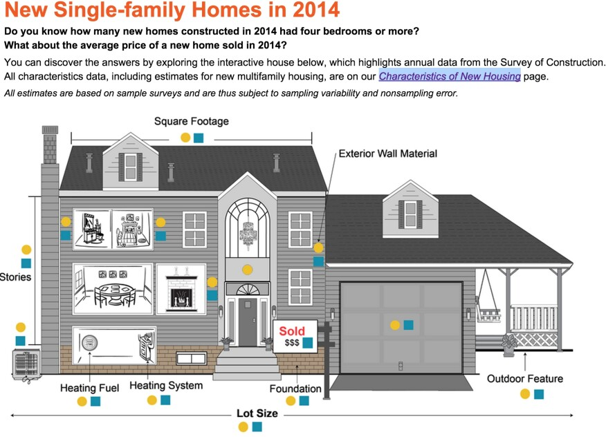 Single-family new home composite from the U.S. Census