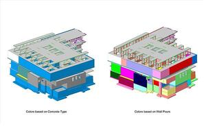 Improving Productivity with BIM