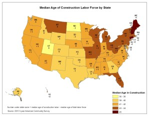 Construction: Age of labor force by state.