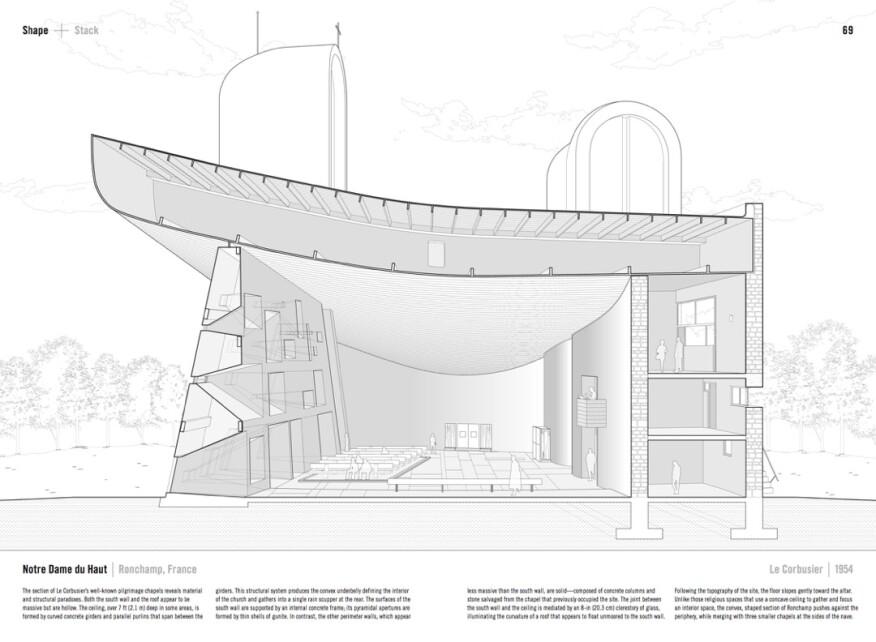 Section of Le Corbusier's Notre Dame du Haut, Ronchamp, France