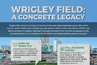 Wrigley Field Stands Test of Time