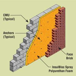 InsulBloc creates an air and moisture barrier between a masonry or poured concrete wall, and facing material.