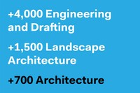 Architecture Hiring Continues to Climb in January
