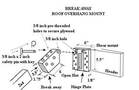 Break Away Roof Overhang Mount