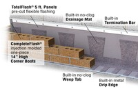 Complete Masonry Cavity Wall Drainage Solution