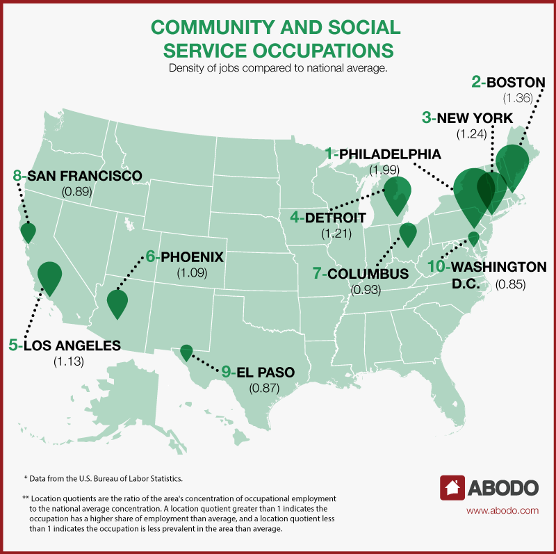 ABODO - Top 10 Cities for Community and Social Services