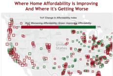 Affordability Backslides