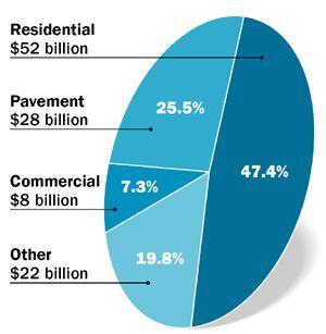 Concrete Revenue 2004: Where the Money Is