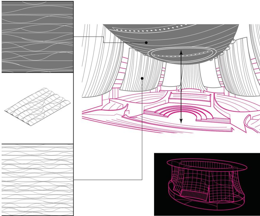 Illustrations of Stanford Universitys Bing Concert Hall, an 844-seat music venue planned for summer 2012 and designed by Ennead Architects with Nagata Acousticss Yasuhisa Toyota, theater consultant Fisher Dachs Associates, and landscape architect Cheryl Barton. Fiber-reinforced concrete sails disperse sound, whereas random ridges on these and other surfaces prevent echoes.