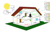 New Passive House Software Available for Free