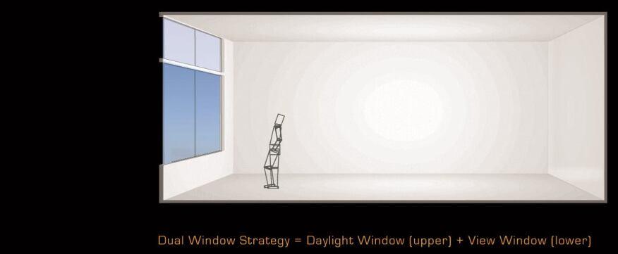Figure 9: Dual Window Strategy = Daylight Window (top) + View Window (bottom)