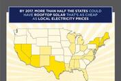 Rooftop Solar Close to Parity With Grid