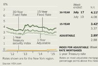 How Lenders View the Supreme Court's Housing-Law Ruling