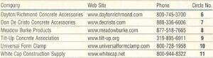 Tilt-up bracing manufacturers & suppliers