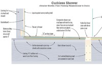 Curbless Shower Retrofit