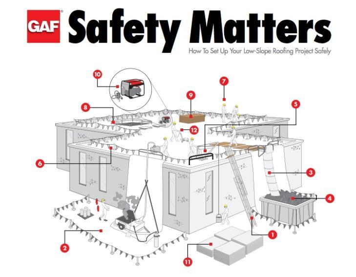 Website Promotes Roofing Safety