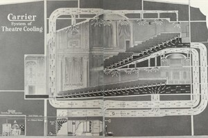 A Snapshot of Set and Theater Design of the 20th Century
