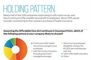 Massive Health Care Law Reshapes Builders' Employee Benefits