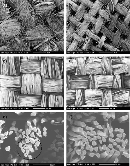 Microscopic images of natural fibers: Images (c) and (d) show two types of woven silk.