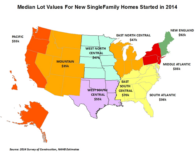 Lots for New Single-Family Homes Largest in New England