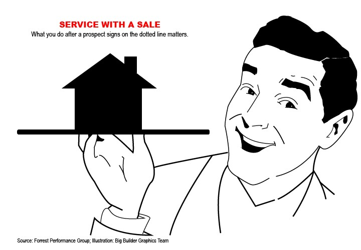 Service With a Sale